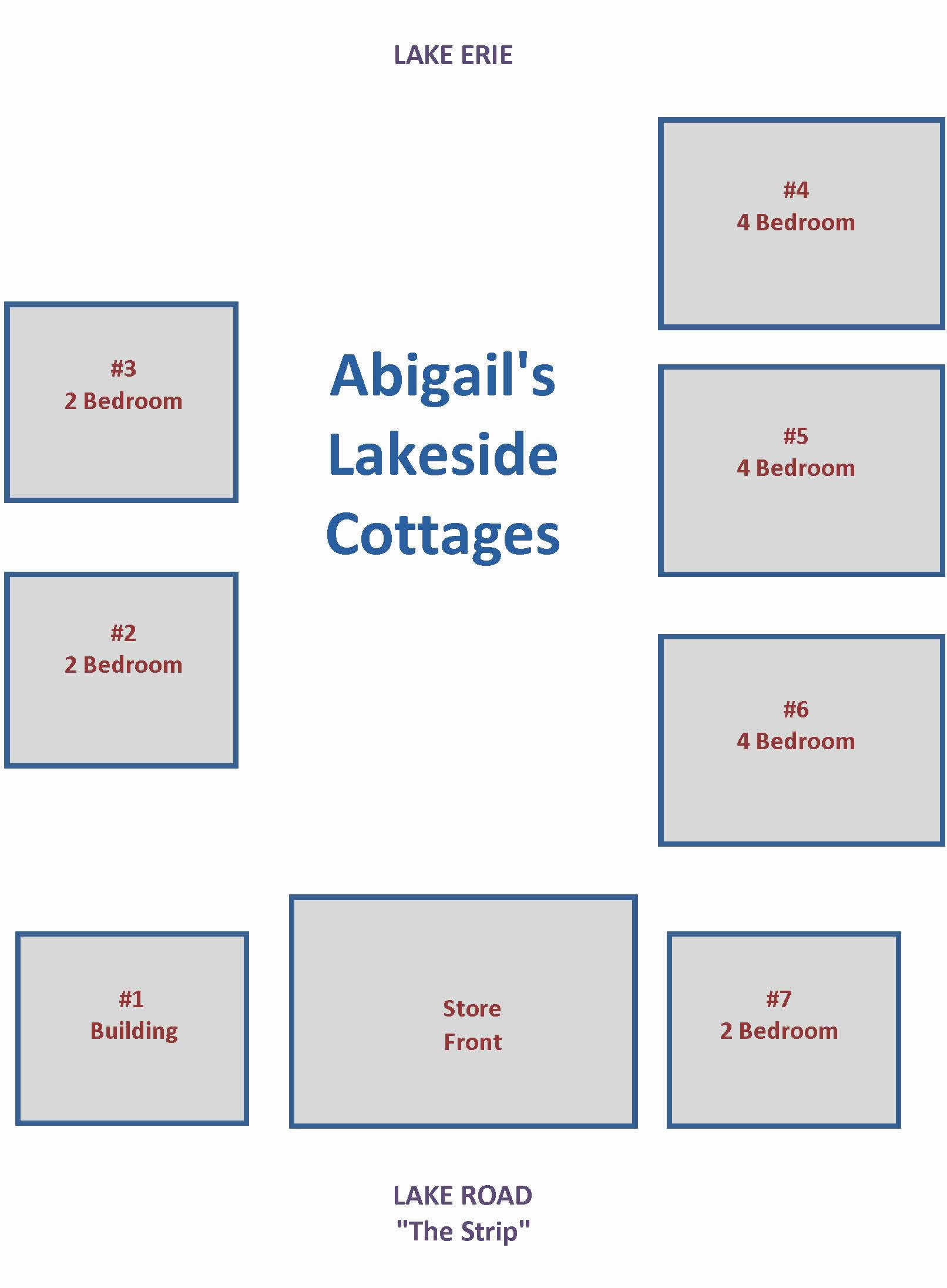 Abigails Lakeside Cottages Schematic